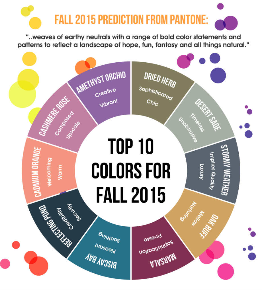 Ο τροχός των κορυφαίων (φθινοπορινών) χρωμάτων!