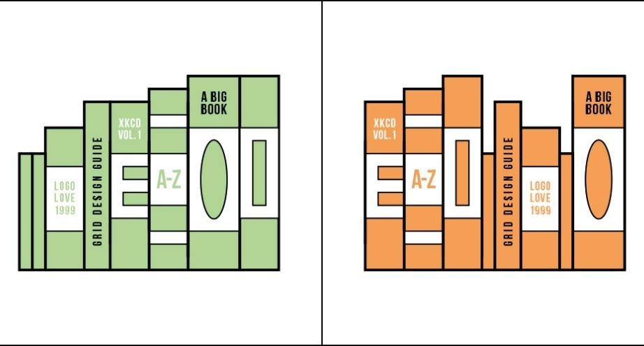 Η βιβλιοθήκη σας είναι οργανωμένη κατά ύψος;