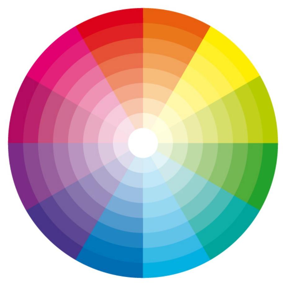 Ο χρωματικός κύκλος μας βοηθά να κατανοήσουμε και να διαχωρίσουμε καλύτερα τα ψυχρά από τα θερμά χρώματα.