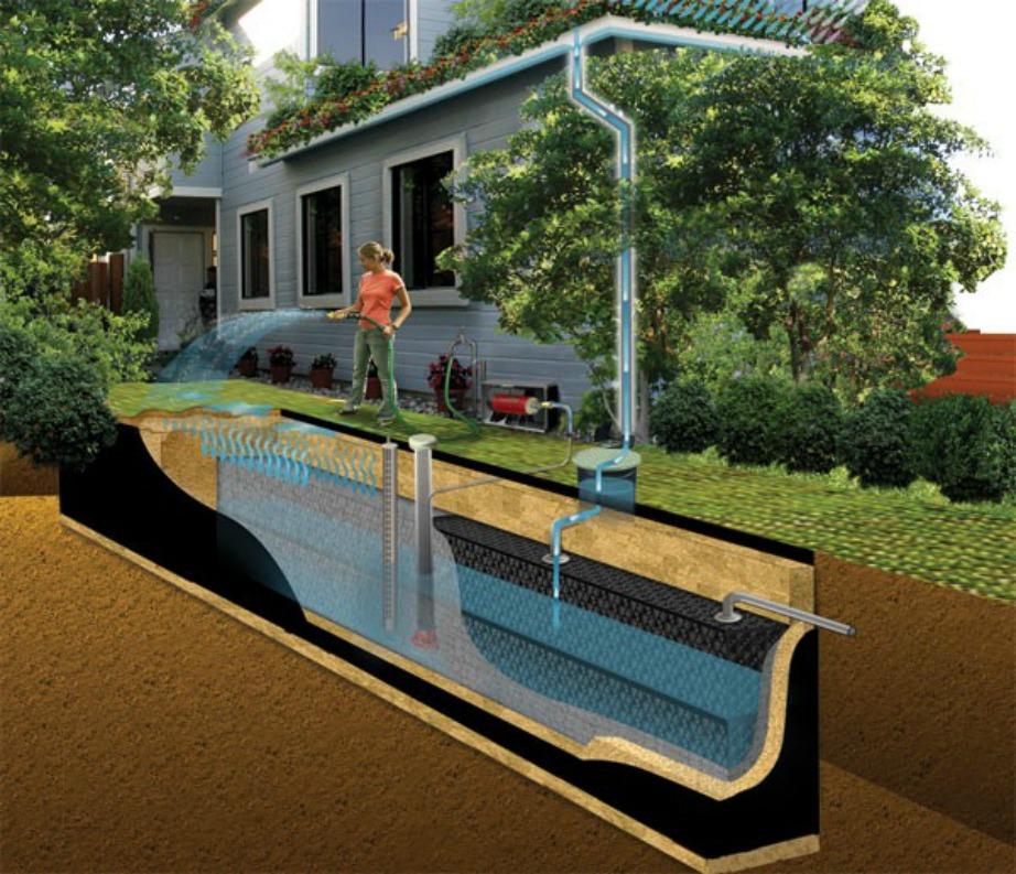Σχέδιο υπόγειας δεξαμενής αποθήκευσης νερού.