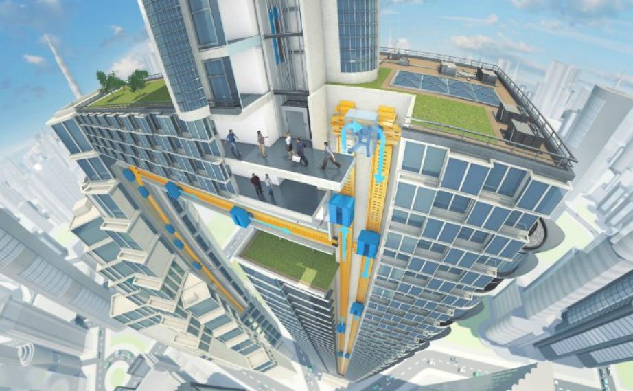 Αυτό είναι το ασανσέρ του μέλλοντος.